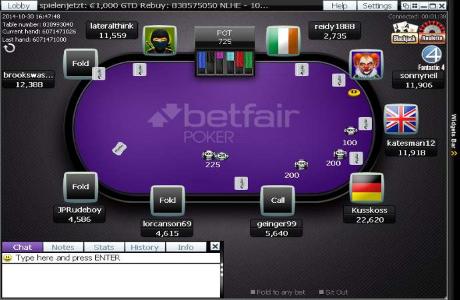 Игровое лобби на Betfair Poker