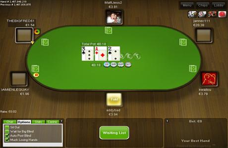 Игровой стол на Unibet Poker